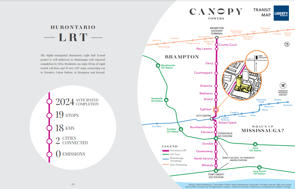 Canopy LRT
